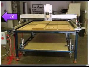 HOW TO SET UP A CNC ROUTER TABLE COORDINATE SYSTEM